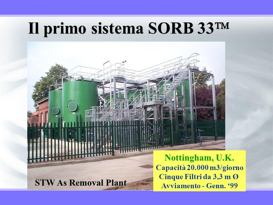Nottingham, U.K. Capacità 20.000 m3/giorno Cinque Filtri da 3,3 m Ø Avviamento - Genn. 99 Il primo sistema SORB 33 Il primo sistema SORB 33 STW As Rem