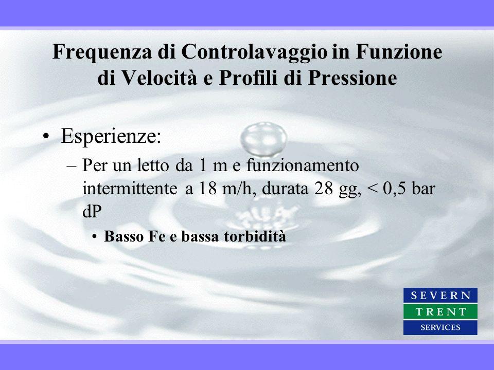 Frequenza di Controlavaggio in Funzione di Velocità e Profili di Pressione Esperienze: –Per un letto da 1 m e funzionamento intermittente a 18 m/h, du