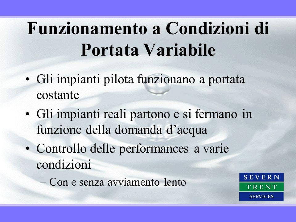 Funzionamento a Condizioni di Portata Variabile Gli impianti pilota funzionano a portata costante Gli impianti reali partono e si fermano in funzione