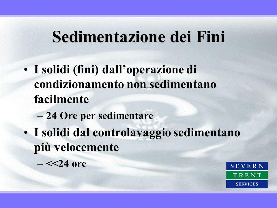 Sedimentazione dei Fini I solidi (fini) dalloperazione di condizionamento non sedimentano facilmente –24 Ore per sedimentare I solidi dal controlavagg