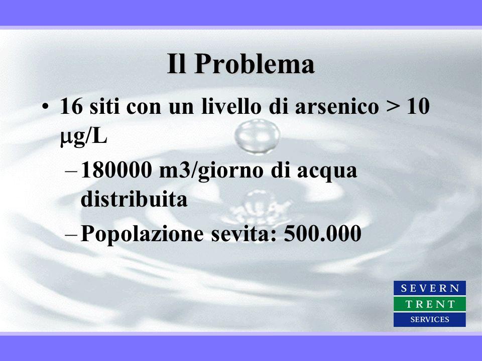 Il Problema 16 siti con un livello di arsenico > 10 g/L –180000 m3/giorno di acqua distribuita –Popolazione sevita: 500.000
