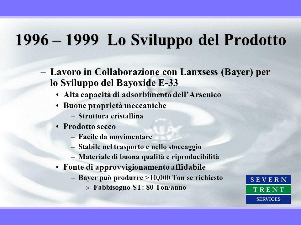 1996 – 1999 Lo Sviluppo del Prodotto –Lavoro in Collaborazione con Lanxsess (Bayer) per lo Sviluppo del Bayoxide E-33 Alta capacità di adsorbimento de