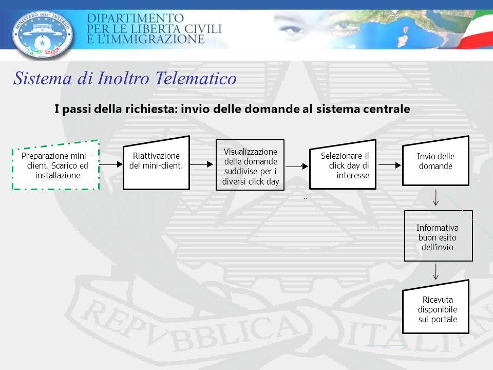 I passi della richiesta: invio delle domande al sistema centrale... Sistema di Inoltro Telematico Visualizzazione delle domande suddivise per i divers