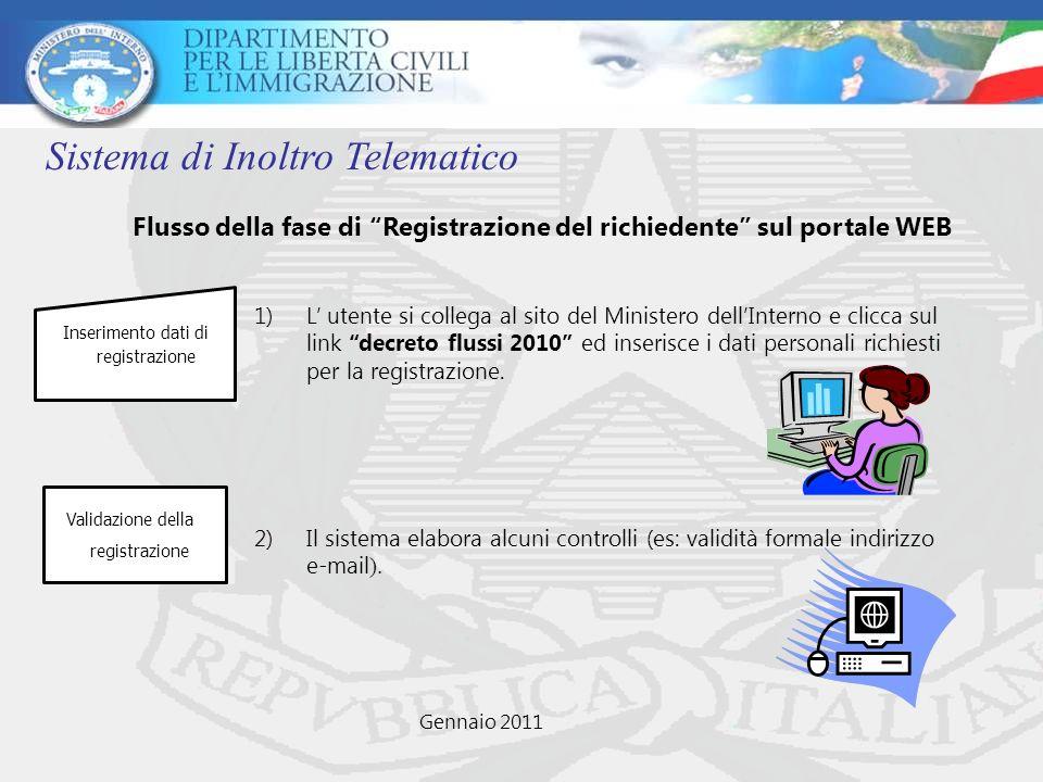 Inserimento dati di registrazione 1)L utente si collega al sito del Ministero dellInterno e clicca sul link decreto flussi 2010 ed inserisce i dati pe