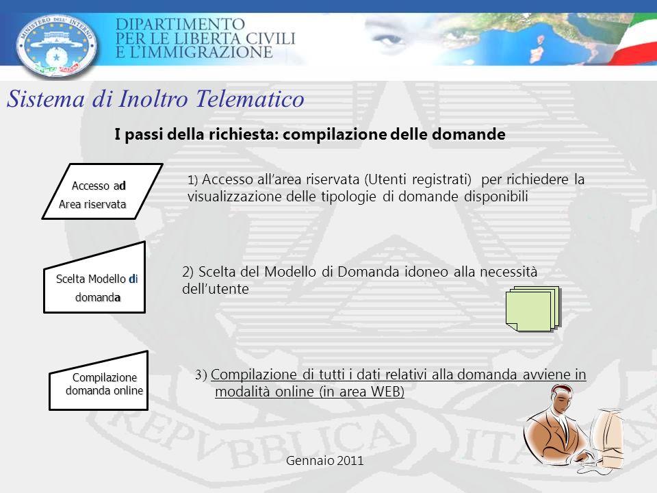 2) Scelta del Modello di Domanda idoneo alla necessità dellutente Accesso ad Area riservata 1) Accesso allarea riservata (Utenti registrati) per richi