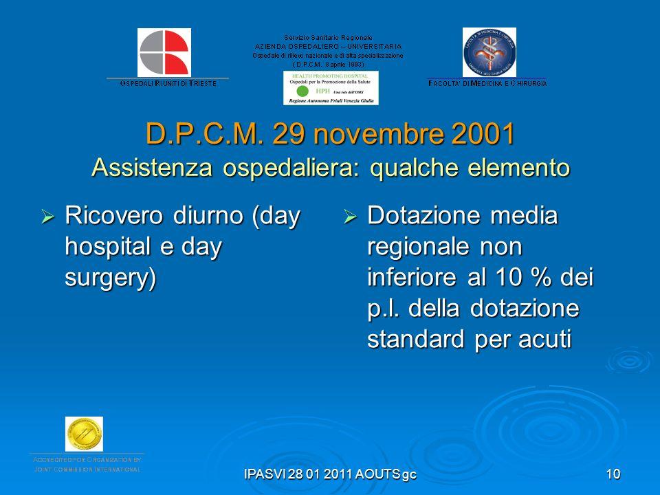 IPASVI 28 01 2011 AOUTS gc10 D.P.C.M. 29 novembre 2001 Assistenza ospedaliera: qualche elemento Ricovero diurno (day hospital e day surgery) Ricovero