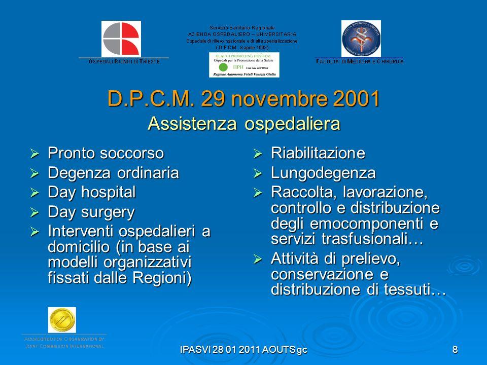 IPASVI 28 01 2011 AOUTS gc8 D.P.C.M. 29 novembre 2001 Assistenza ospedaliera Pronto soccorso Pronto soccorso Degenza ordinaria Degenza ordinaria Day h