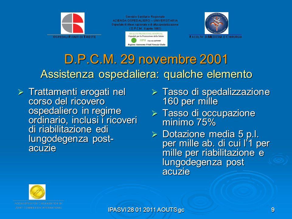 IPASVI 28 01 2011 AOUTS gc9 D.P.C.M. 29 novembre 2001 Assistenza ospedaliera: qualche elemento Trattamenti erogati nel corso del ricovero ospedaliero
