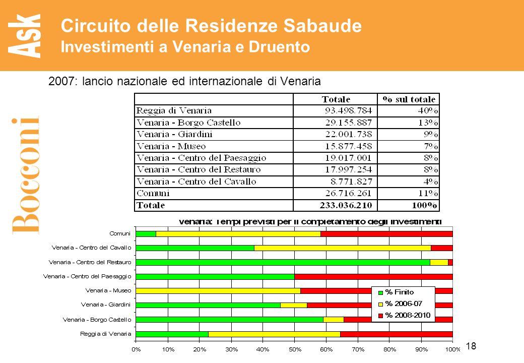 18 Circuito delle Residenze Sabaude Investimenti a Venaria e Druento 2007: lancio nazionale ed internazionale di Venaria