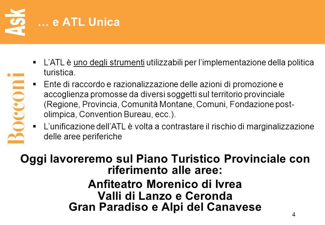 4 … e ATL Unica LATL è uno degli strumenti utilizzabili per limplementazione della politica turistica. Ente di raccordo e razionalizzazione delle azio