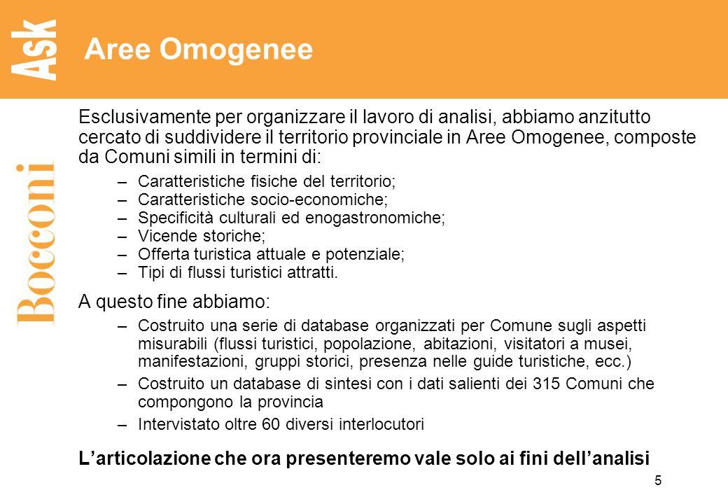 26 Analisi Aree omogenee Anfiteatro Morenico – Flussi turistici attuali –101.148 presenze turistiche ufficiali (2,1% del totale), principalmente a Ivrea (38.273-), Pavone Canavese (13.063++), Piverone (11.955+), Romano Canavese (10.268++) –In parte turismo business –In parte turismo leisure individuale legato a short break (nord Italia), soggiorni climatici estivi (dalle province di Torino e Biella), Lago di Viverone (Biella) –Day tripper attratti dalle attrattive culturali, da sagre e manifestazioni, dallenogastronomia, dal contesto ambientale rurale e dagli aspetti naturalistici –Negli anni più recenti si sono acquisiti soprattutto turisti leisure
