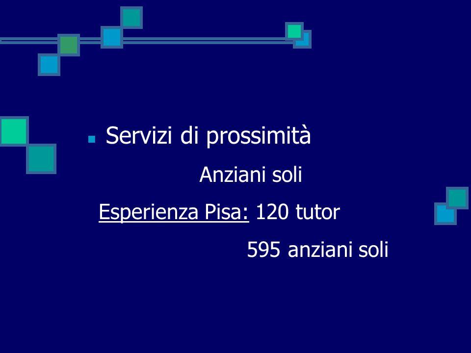 Servizi di prossimità Anziani soli Esperienza Pisa: 120 tutor 595 anziani soli