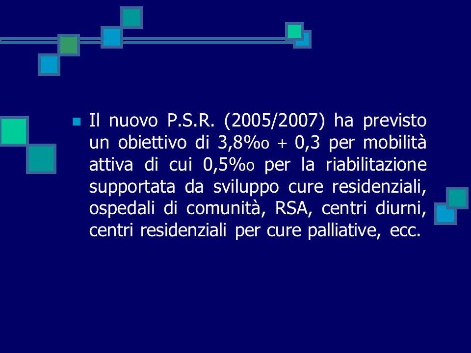 Il nuovo P.S.R. (2005/2007) ha previsto un obiettivo di 3,8% o + 0,3 per mobilità attiva di cui 0,5% o per la riabilitazione supportata da sviluppo cu