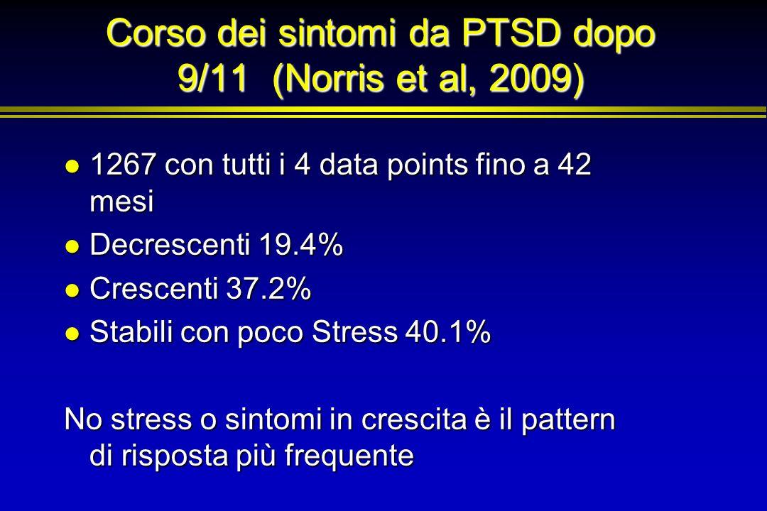 Corso dei sintomi da PTSD dopo 9/11 (Norris et al, 2009) 1267 con tutti i 4 data points fino a 42 mesi 1267 con tutti i 4 data points fino a 42 mesi D