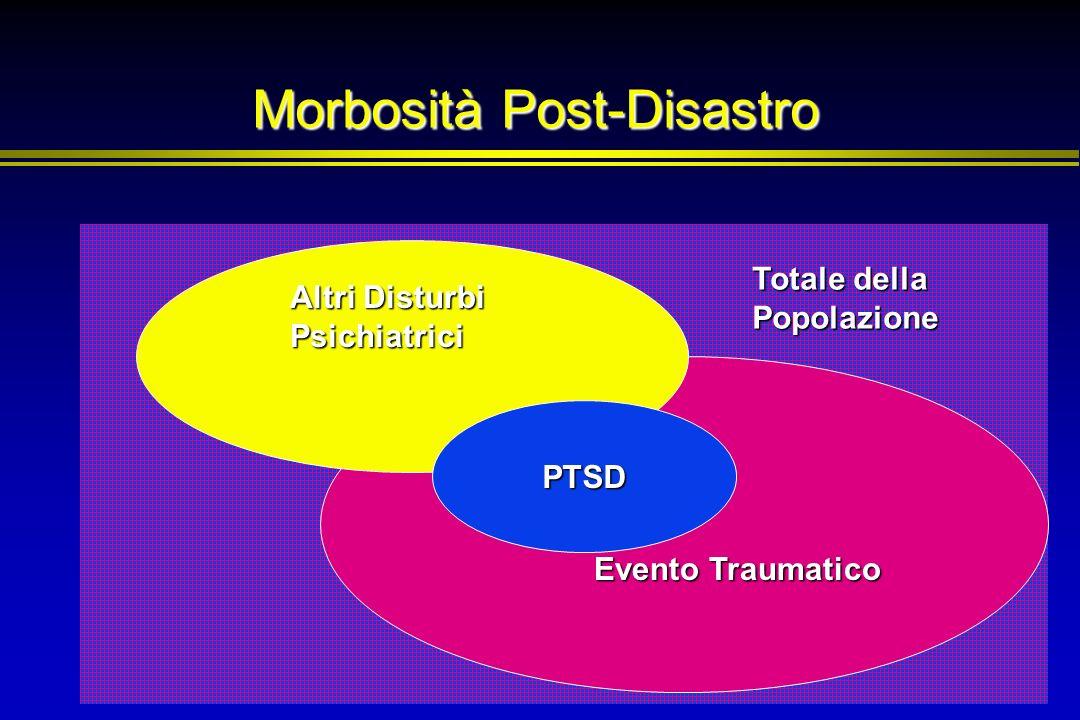 Morbosità Post-Disastro PTSD Evento Traumatico Altri Disturbi Psichiatrici Totale della Popolazione