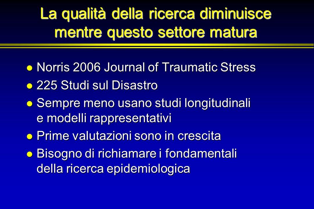 La qualità della ricerca diminuisce mentre questo settore matura Norris 2006 Journal of Traumatic Stress Norris 2006 Journal of Traumatic Stress 225 S