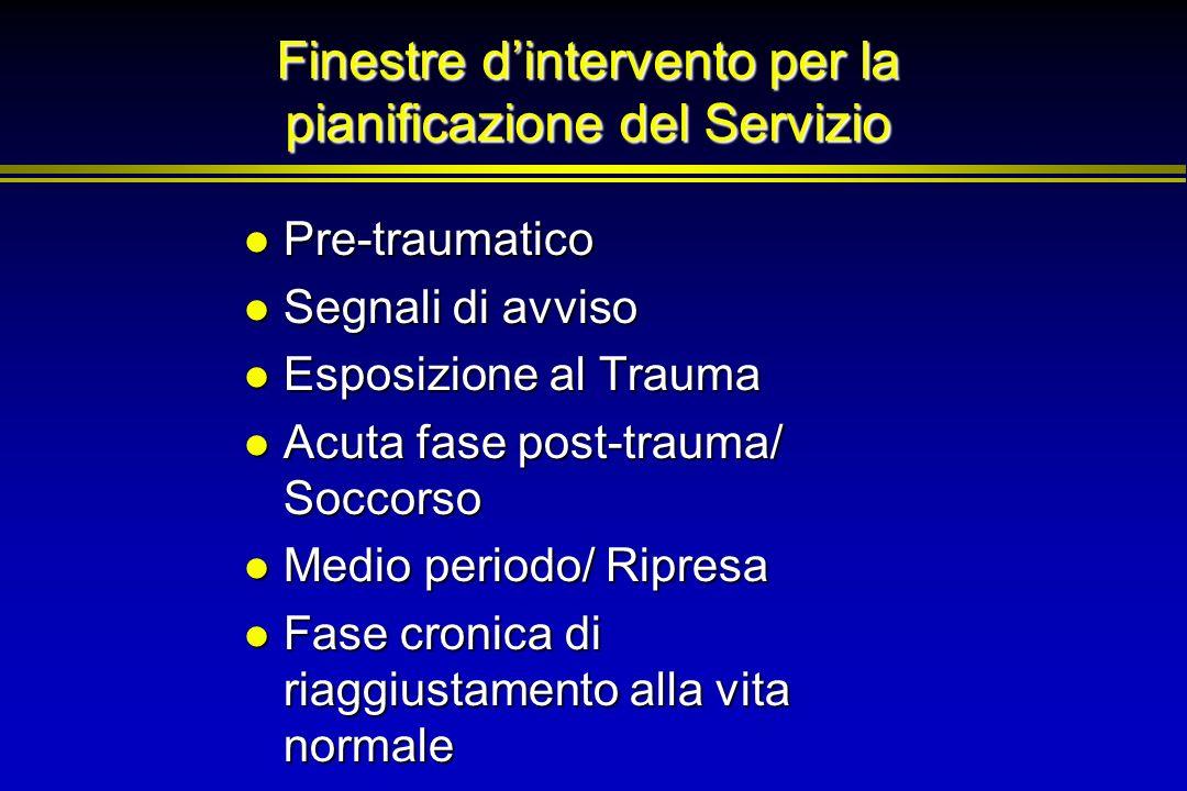 Finestre dintervento per la pianificazione del Servizio Pre-traumatico Pre-traumatico Segnali di avviso Segnali di avviso Esposizione al Trauma Esposi