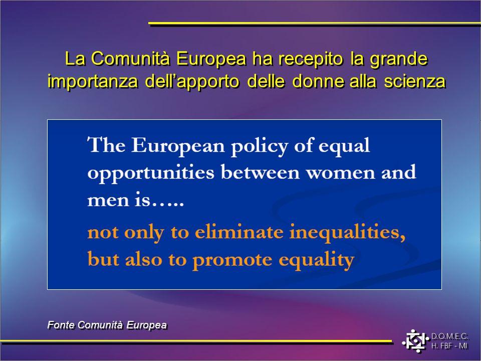 La Comunità Europea ha recepito la grande importanza dellapporto delle donne alla scienza Fonte Comunità Europea