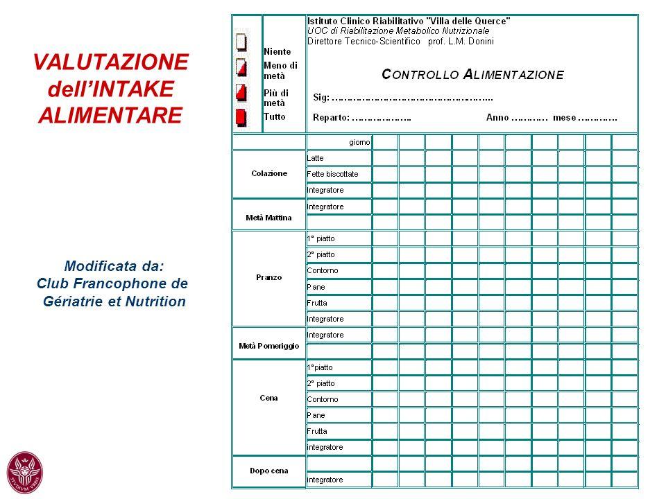 VALUTAZIONE dellINTAKE ALIMENTARE Modificata da: Club Francophone de Gériatrie et Nutrition