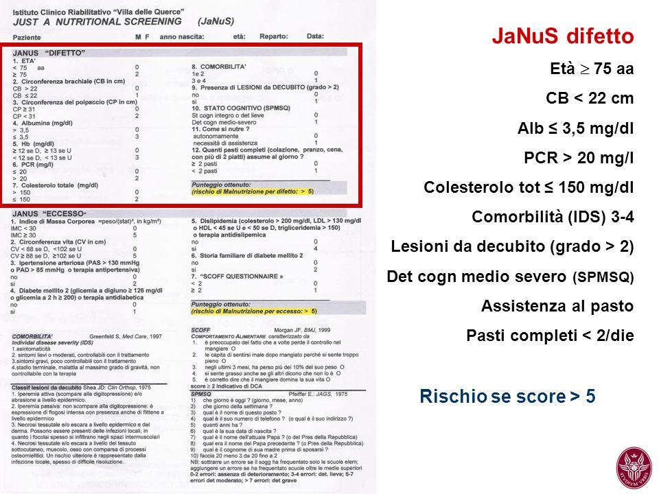 JaNuS difetto Età 75 aa CB < 22 cm Alb 3,5 mg/dl PCR > 20 mg/l Colesterolo tot 150 mg/dl Comorbilità (IDS) 3-4 Lesioni da decubito (grado > 2) Det cog