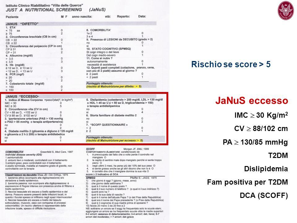 JaNuS eccesso IMC 30 Kg/m 2 CV 88/102 cm PA 130/85 mmHg T2DM Dislipidemia Fam positiva per T2DM DCA (SCOFF) Rischio se score > 5