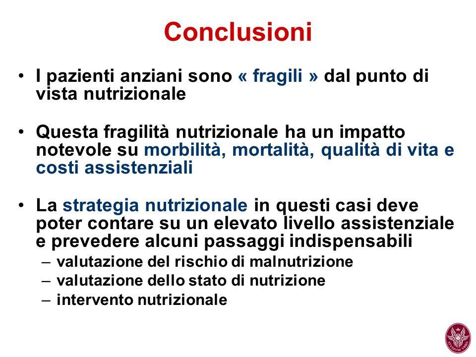 Conclusioni I pazienti anziani sono « fragili » dal punto di vista nutrizionale Questa fragilità nutrizionale ha un impatto notevole su morbilità, mor