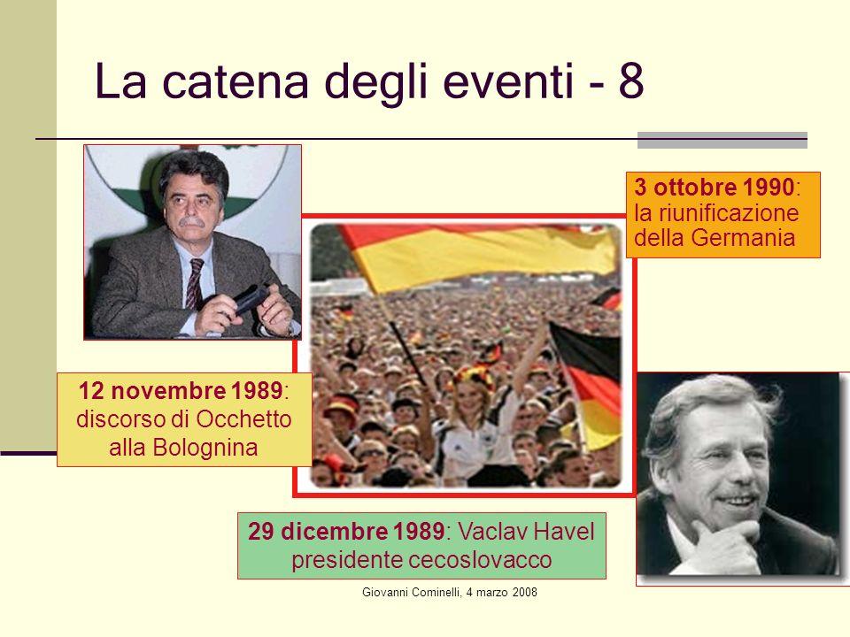 Giovanni Cominelli, 4 marzo 2008 La catena degli eventi - 8 12 novembre 1989: discorso di Occhetto alla Bolognina 29 dicembre 1989: Vaclav Havel presidente cecoslovacco 3 ottobre 1990: la riunificazione della Germania