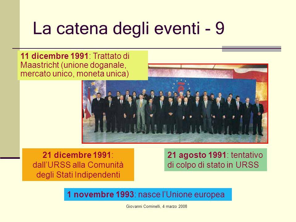 Giovanni Cominelli, 4 marzo 2008 La catena degli eventi - 9 11 dicembre 1991: Trattato di Maastricht (unione doganale, mercato unico, moneta unica) 21 agosto 1991: tentativo di colpo di stato in URSS 21 dicembre 1991: dallURSS alla Comunità degli Stati Indipendenti 1 novembre 1993: nasce lUnione europea