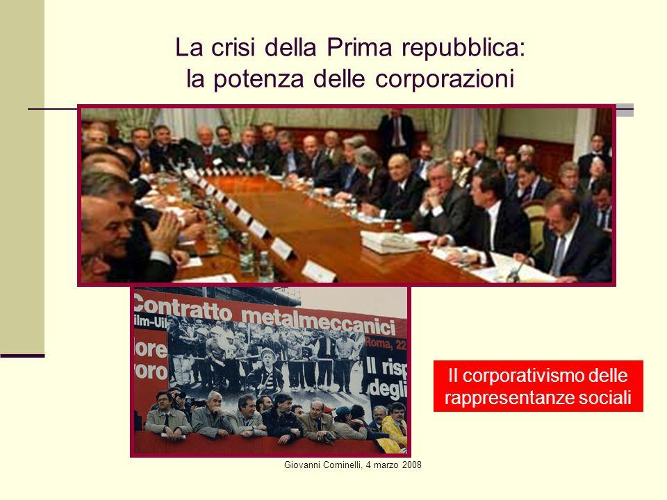 Giovanni Cominelli, 4 marzo 2008 La crisi della Prima repubblica: la potenza delle corporazioni Il corporativismo delle rappresentanze sociali