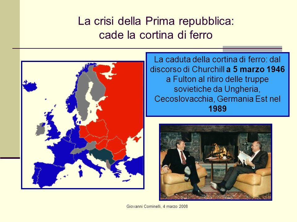 Giovanni Cominelli, 4 marzo 2008 La crisi della Prima repubblica: cade la cortina di ferro La caduta della cortina di ferro: dal discorso di Churchill