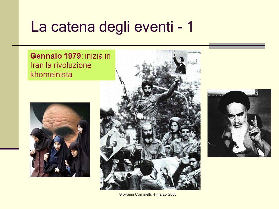 Giovanni Cominelli, 4 marzo 2008 La catena degli eventi - 1 Gennaio 1979: inizia in Iran la rivoluzione khomeinista