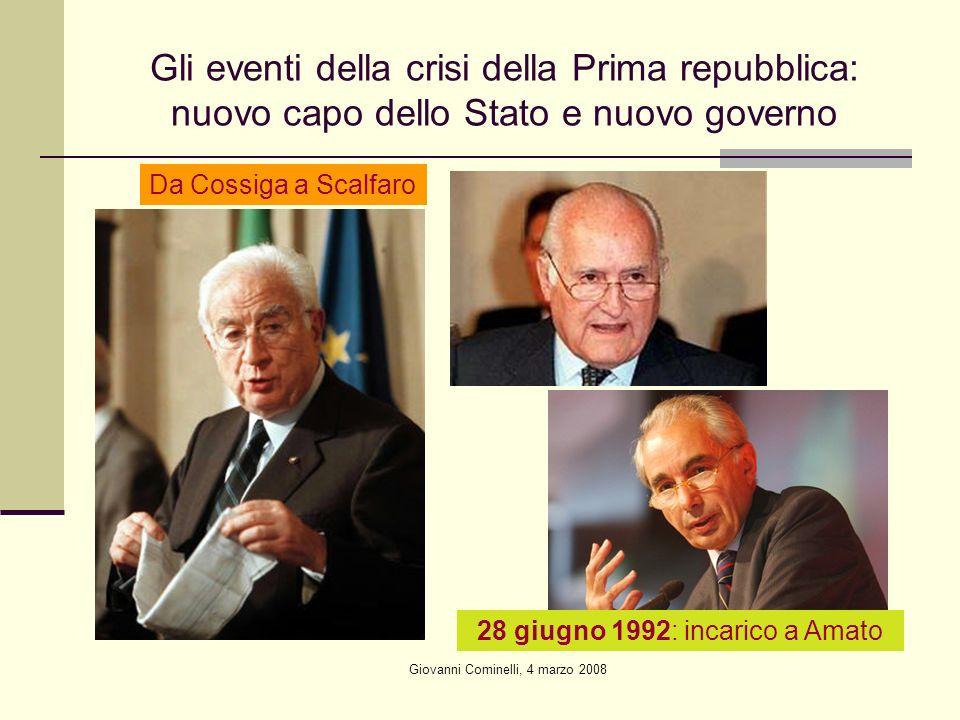 Giovanni Cominelli, 4 marzo 2008 Gli eventi della crisi della Prima repubblica: nuovo capo dello Stato e nuovo governo 28 giugno 1992: incarico a Amat