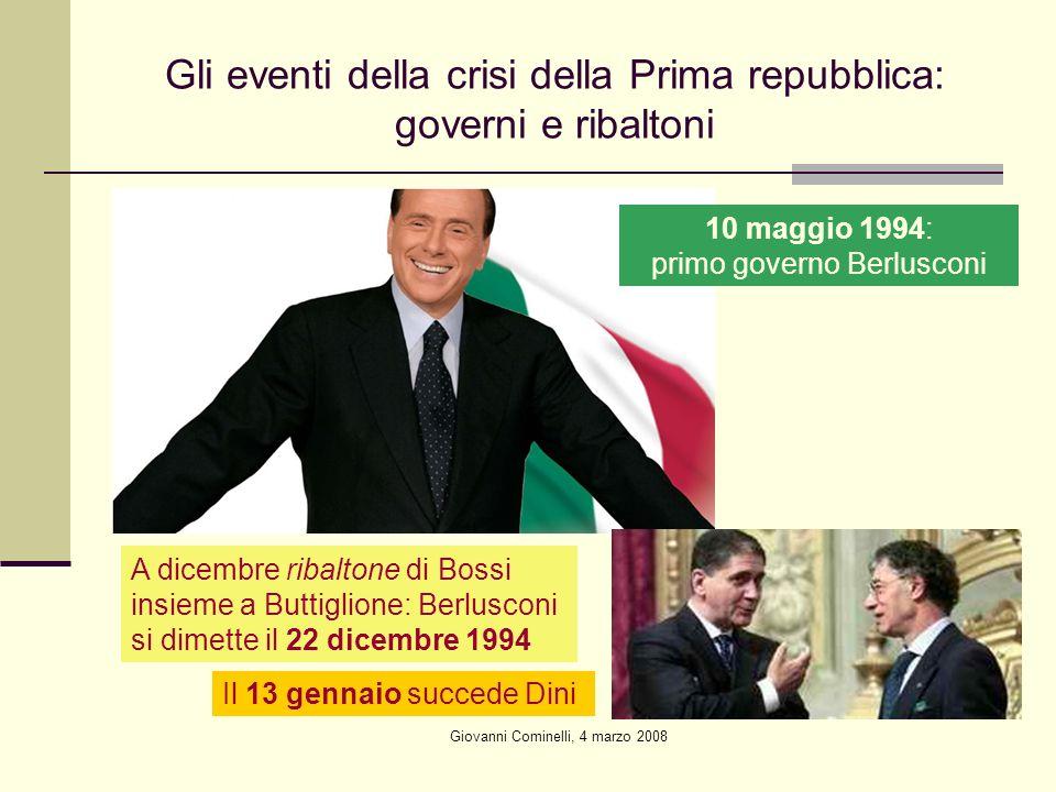 Giovanni Cominelli, 4 marzo 2008 Gli eventi della crisi della Prima repubblica: governi e ribaltoni 10 maggio 1994: primo governo Berlusconi A dicembr
