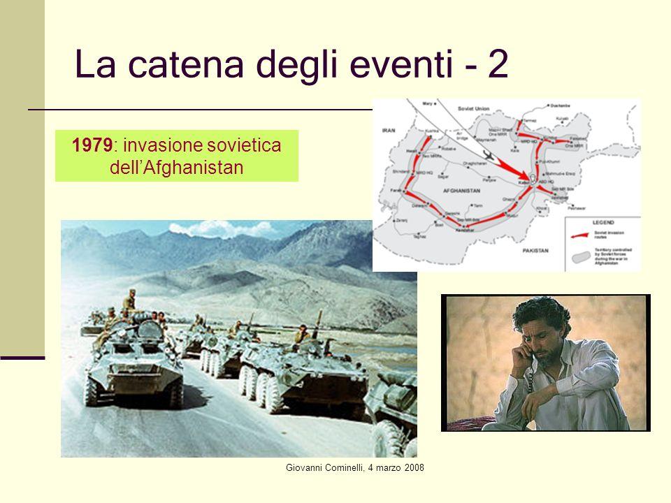 Giovanni Cominelli, 4 marzo 2008 La catena degli eventi - 2 1979: invasione sovietica dellAfghanistan