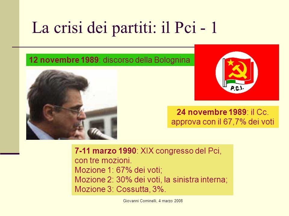 Giovanni Cominelli, 4 marzo 2008 La crisi dei partiti: il Pci - 1 12 novembre 1989: discorso della Bolognina 24 novembre 1989: il Cc. approva con il 6