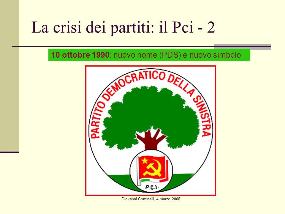 Giovanni Cominelli, 4 marzo 2008 La crisi dei partiti: il Pci - 2 10 ottobre 1990: nuovo nome (PDS) e nuovo simbolo