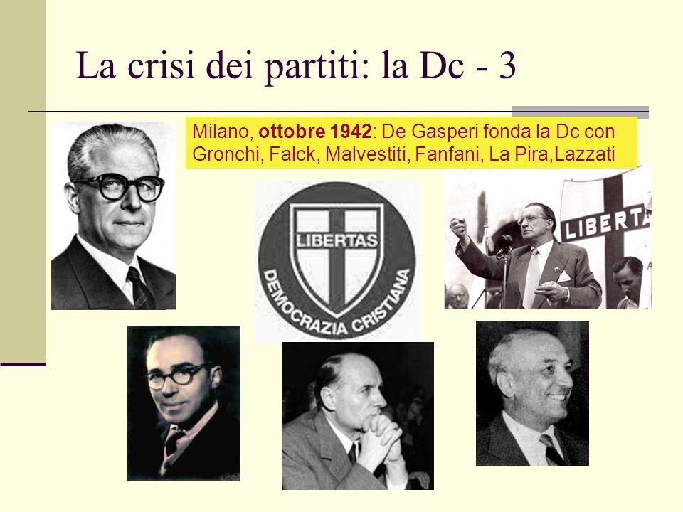 Giovanni Cominelli, 4 marzo 2008 La crisi dei partiti: la Dc - 3 Milano, ottobre 1942: De Gasperi fonda la Dc con Gronchi, Falck, Malvestiti, Fanfani, La Pira,Lazzati