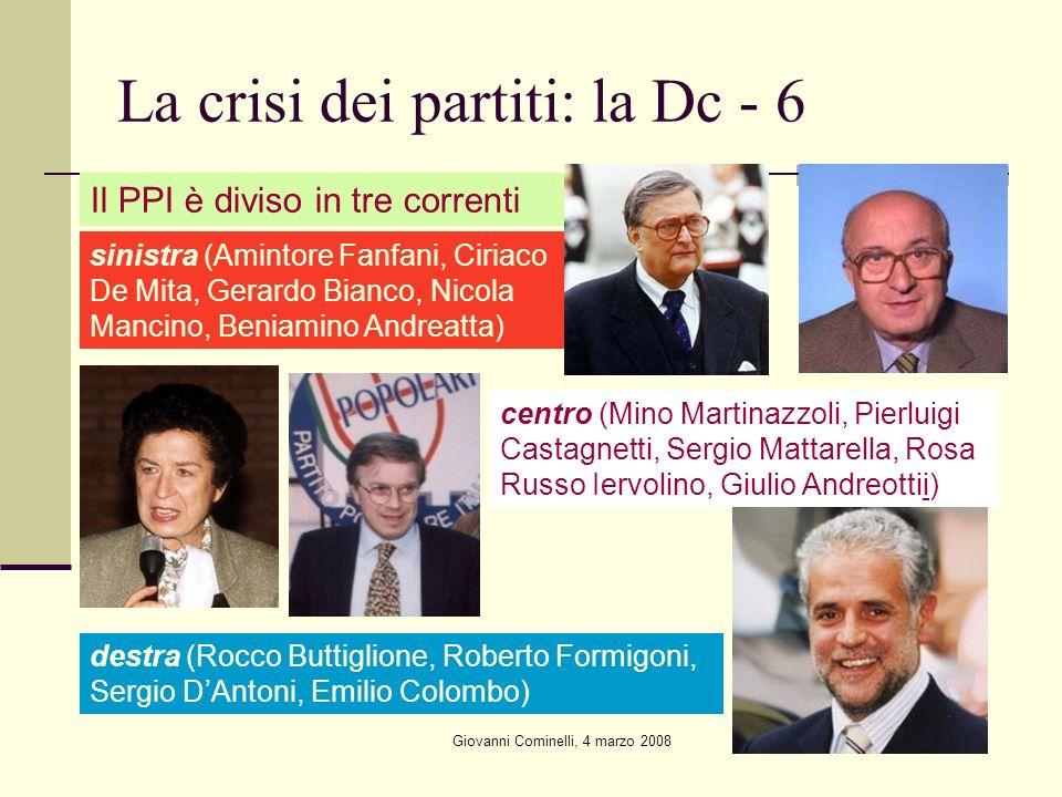 Giovanni Cominelli, 4 marzo 2008 La crisi dei partiti: la Dc - 6 Il PPI è diviso in tre correnti sinistra (Amintore Fanfani, Ciriaco De Mita, Gerardo