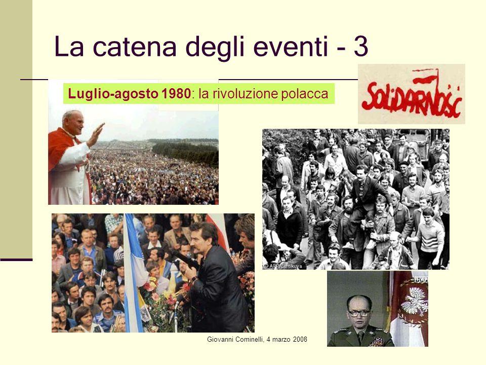 Giovanni Cominelli, 4 marzo 2008 La catena degli eventi - 3 Luglio-agosto 1980: la rivoluzione polacca