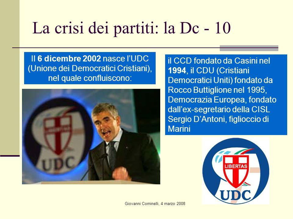 Giovanni Cominelli, 4 marzo 2008 La crisi dei partiti: la Dc - 10 Il 6 dicembre 2002 nasce lUDC (Unione dei Democratici Cristiani), nel quale confluis