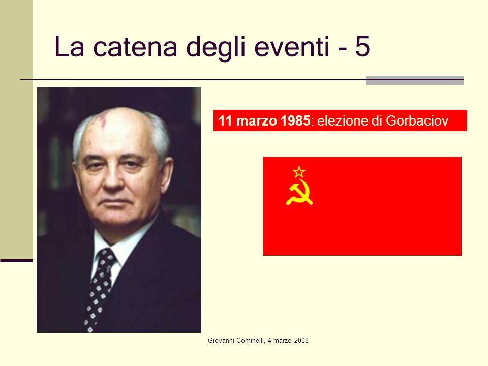 Giovanni Cominelli, 4 marzo 2008 La catena degli eventi - 5 11 marzo 1985: elezione di Gorbaciov