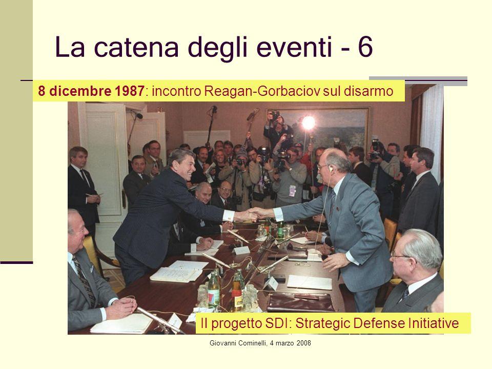 Giovanni Cominelli, 4 marzo 2008 La catena degli eventi - 6 8 dicembre 1987: incontro Reagan-Gorbaciov sul disarmo Il progetto SDI: Strategic Defense Initiative