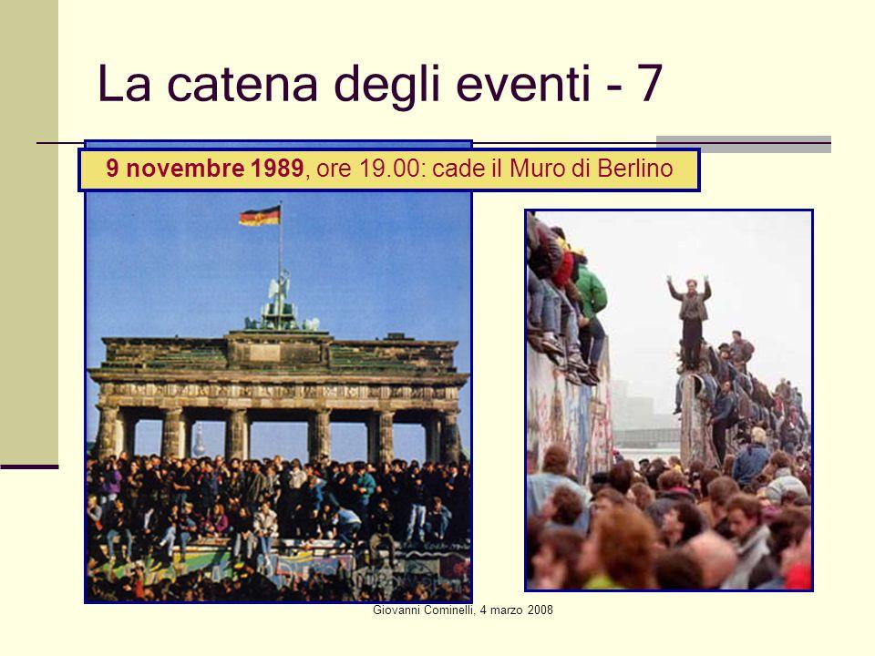 Giovanni Cominelli, 4 marzo 2008 La catena degli eventi - 7 9 novembre 1989, ore 19.00: cade il Muro di Berlino