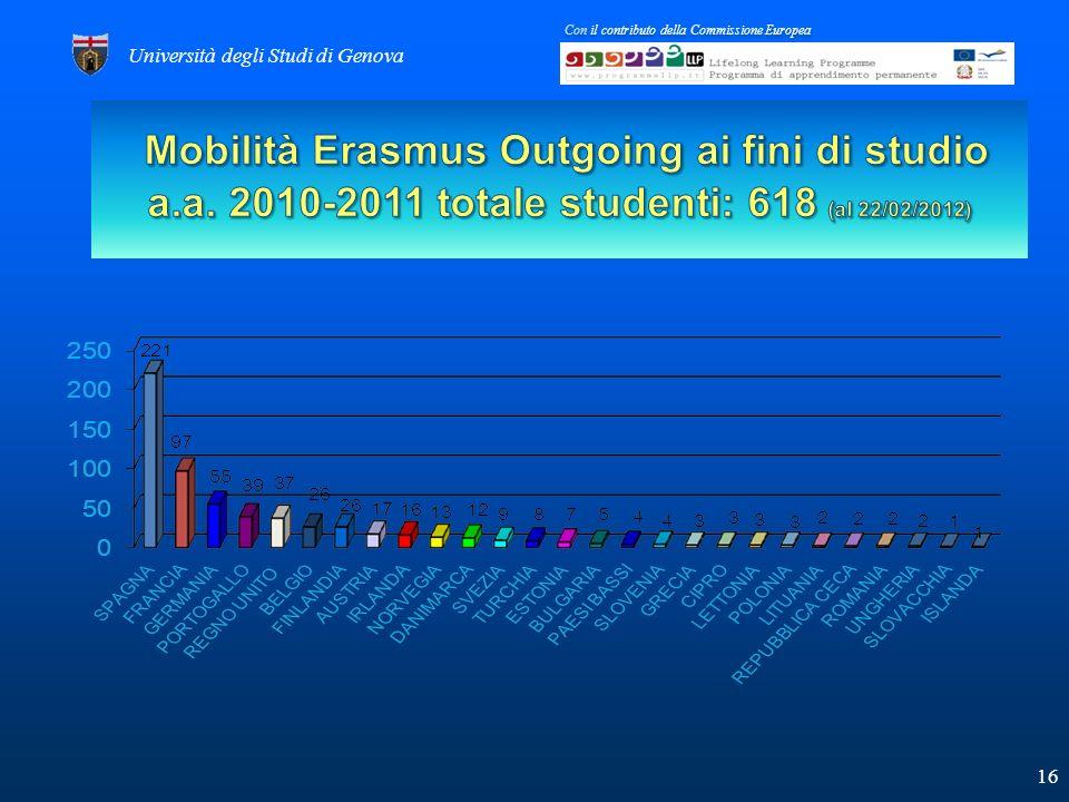 16 Università degli Studi di Genova Con il contributo della Commissione Europea