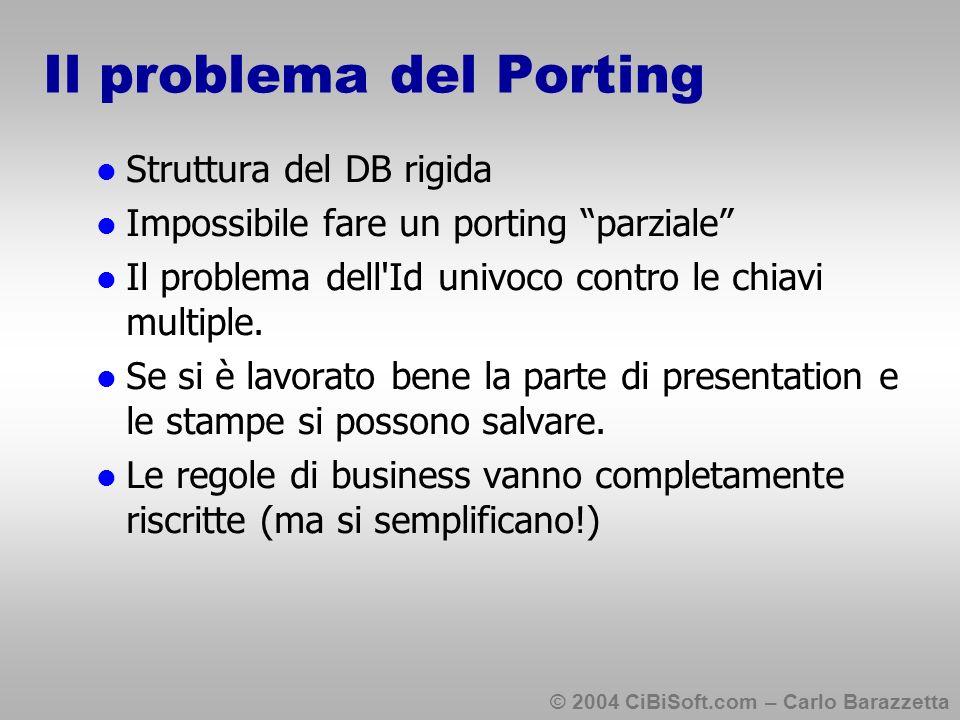 © 2004 CiBiSoft.com – Carlo Barazzetta Il problema del Porting Struttura del DB rigida Impossibile fare un porting parziale Il problema dell Id univoco contro le chiavi multiple.