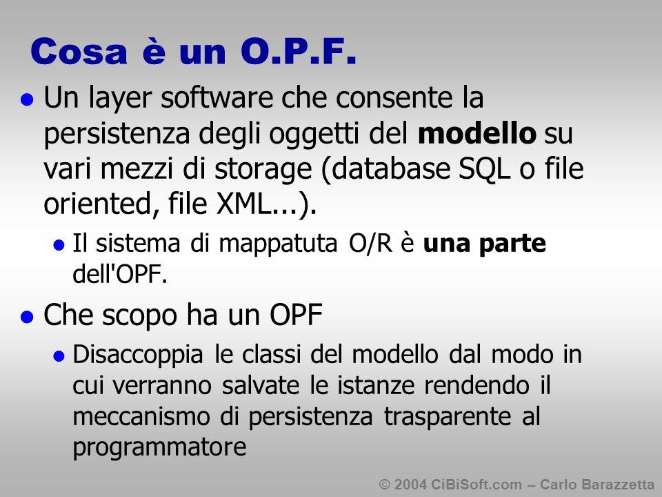 © 2004 CiBiSoft.com – Carlo Barazzetta Cosa è un O.P.F.