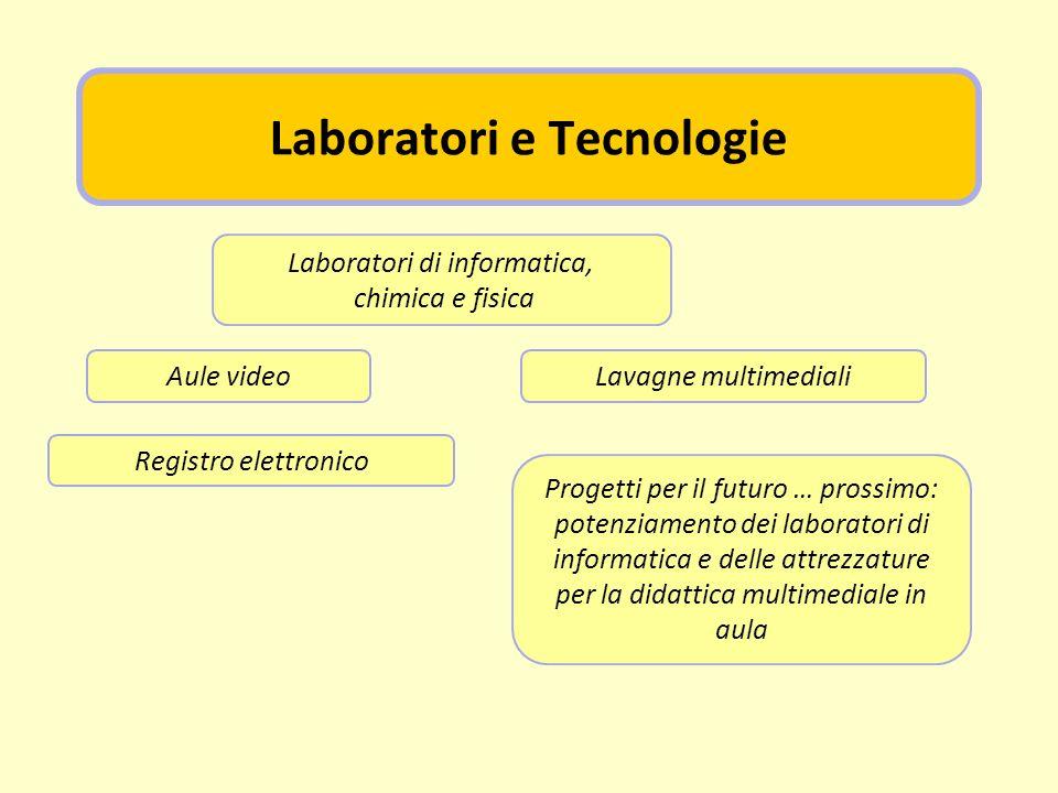 Laboratori e Tecnologie Laboratori di informatica, chimica e fisica Aule videoLavagne multimediali Registro elettronico Progetti per il futuro … pross