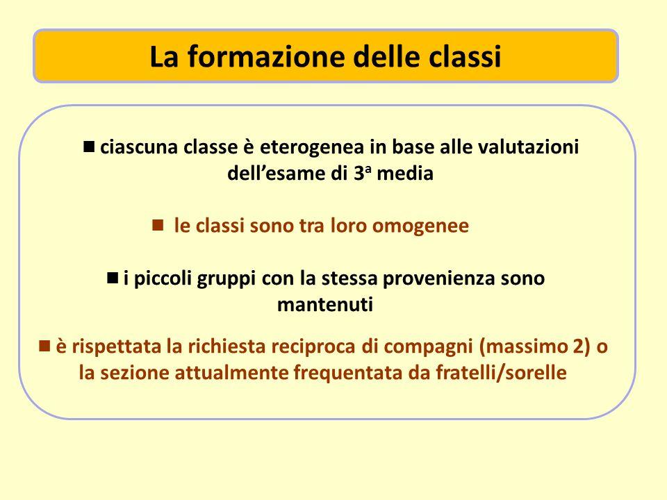 i piccoli gruppi con la stessa provenienza sono mantenuti ciascuna classe è eterogenea in base alle valutazioni dellesame di 3 a media le classi sono