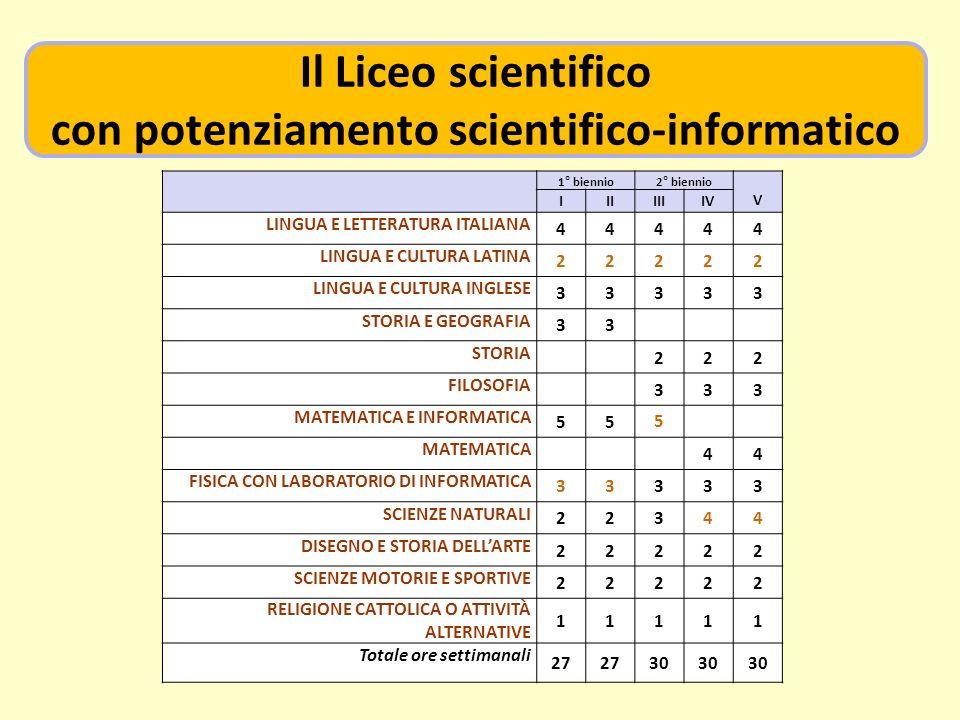 1° biennio2° biennio V IIIIIIIV LINGUA E LETTERATURA ITALIANA 44444 LINGUA E CULTURA LATINA 22222 LINGUA E CULTURA INGLESE 33333 STORIA E GEOGRAFIA 33
