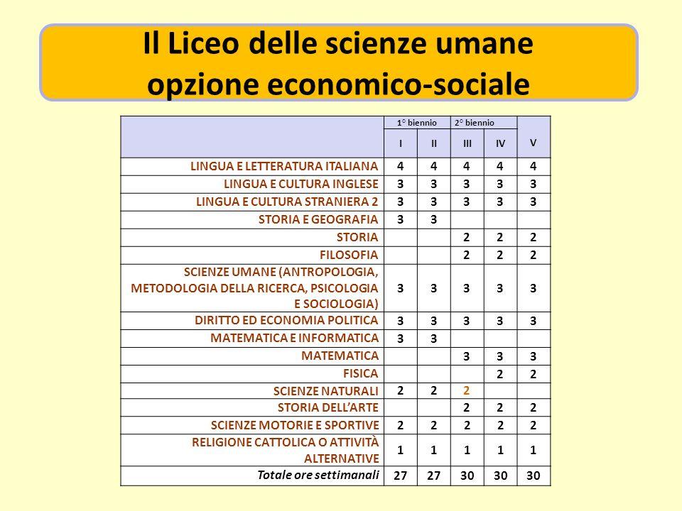 1° biennio2° biennio V IIIIIIIV LINGUA E LETTERATURA ITALIANA 44444 LINGUA E CULTURA INGLESE 33333 LINGUA E CULTURA STRANIERA 2 33333 STORIA E GEOGRAF